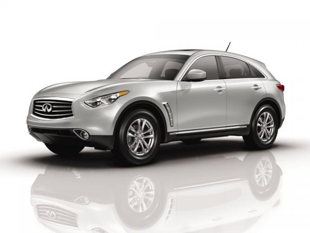 50 Best Used Infiniti Fx35 For Sale Savings From 2329